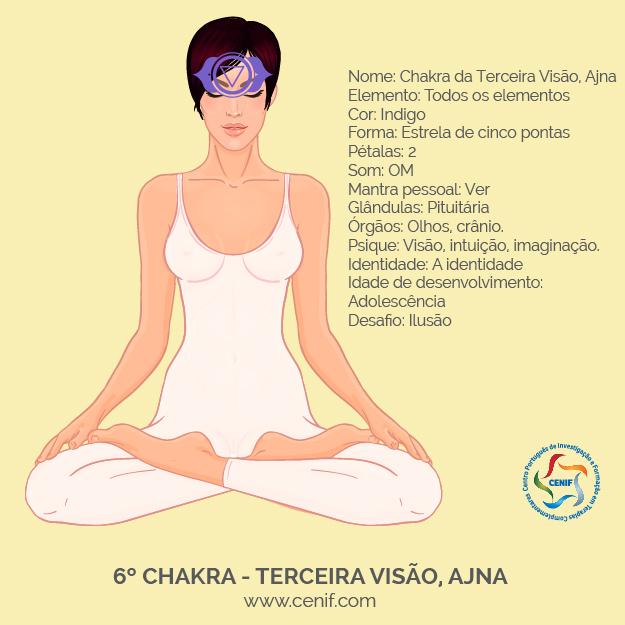 Mulher em lotus com chakras - terceira visão-06