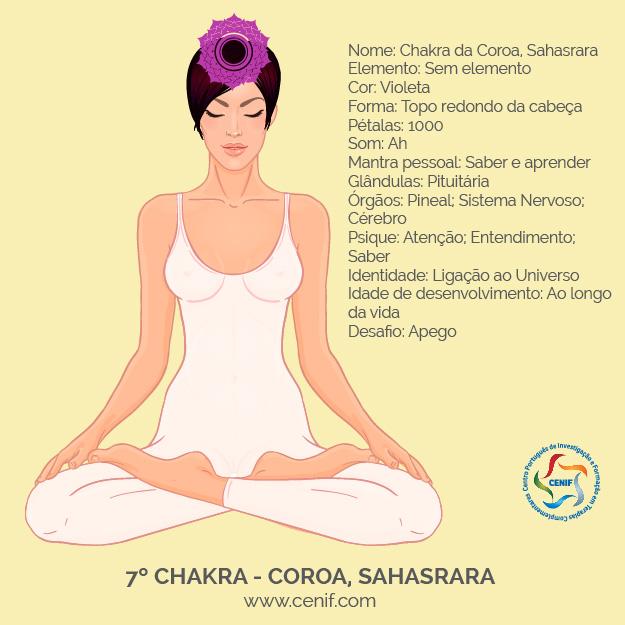 Mulher em lotus com chakras coroa-07
