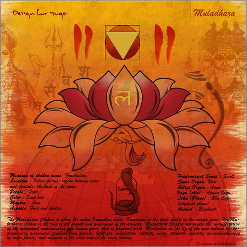 sharma-satyakam-muladhara-chakra-yoga-poster-467503